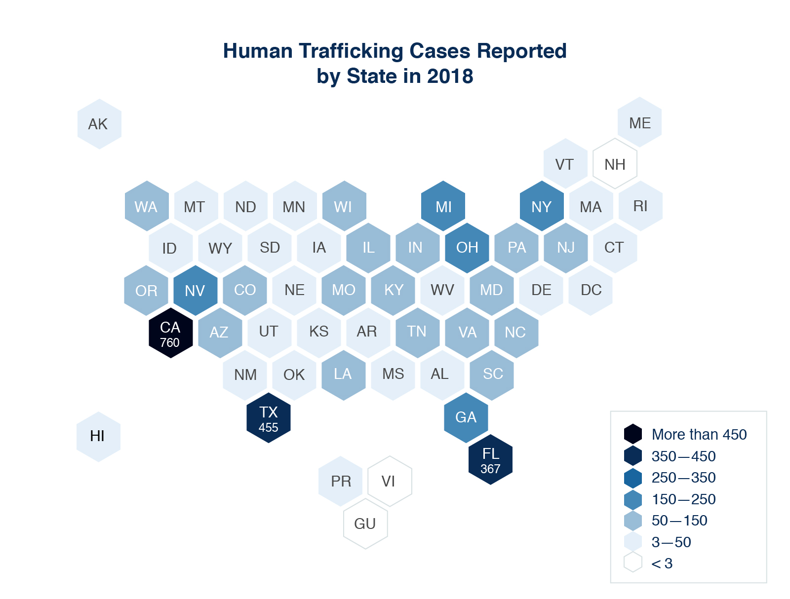 Infographic on human trafficking cases reported by state in 2018.